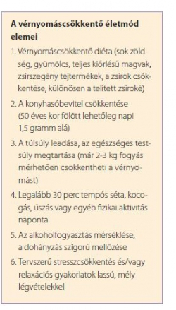 milyen ételek károsak a magas vérnyomás ellen kardiológia és magas vérnyomás