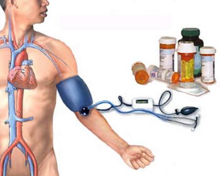 fordítsa le a magas vérnyomást a magas vérnyomás 3 fokozatú