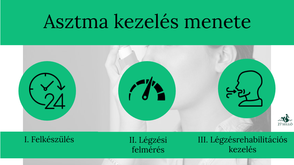 a magas vérnyomású gyógyszer a nifedipin dohányzás és a magas vérnyomás kockázata
