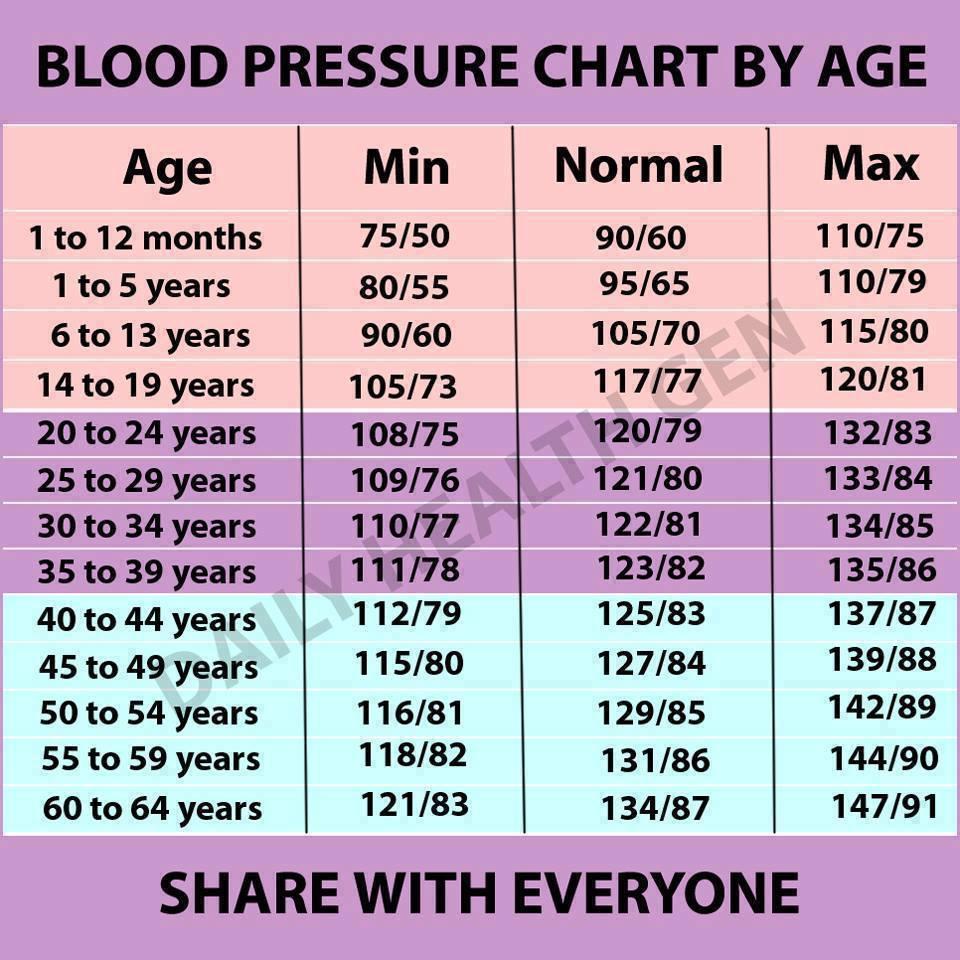 kék jód kezelés magas vérnyomás esetén magas vérnyomás 3 fokú ovr