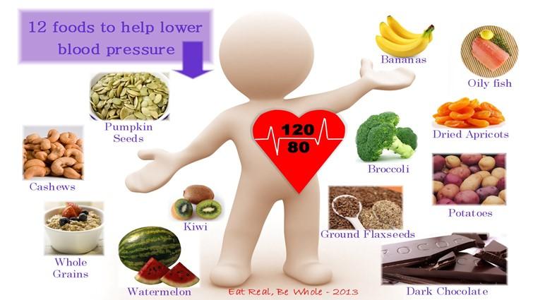 hipertónia táplálkozás betegség esetén magas vérnyomás és medence