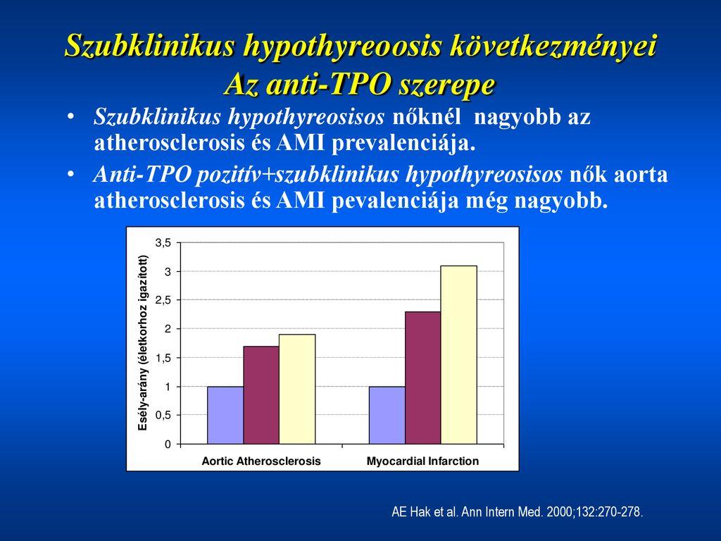 pulmonalis hipertónia okozza magas vérnyomás esetén a vérnyomás csökken