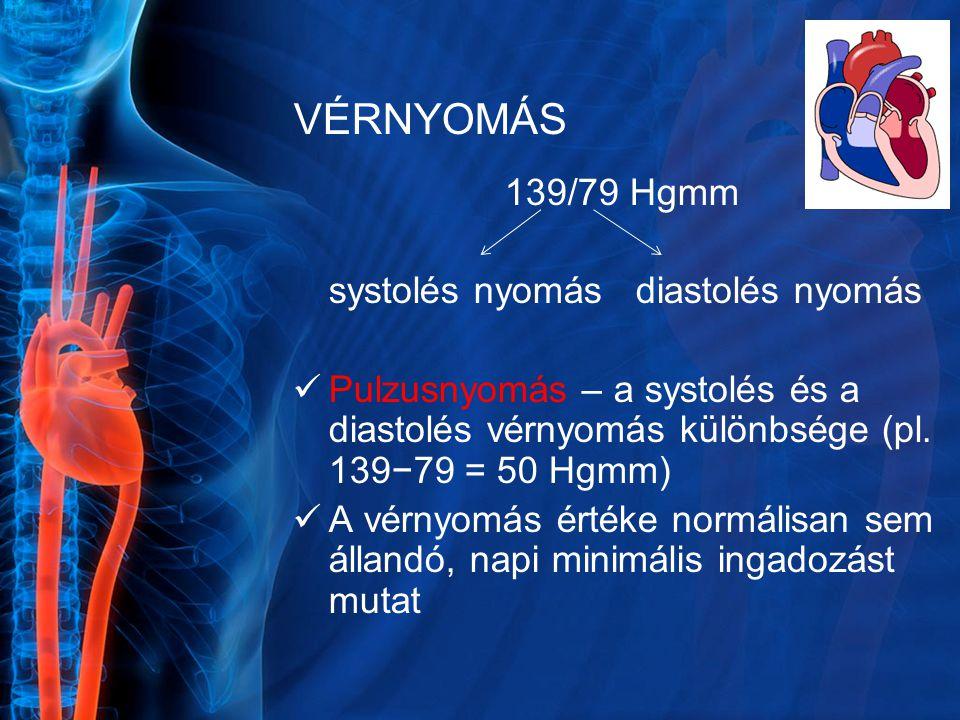 magas vérnyomás pulzusnyomás fizioterápia magas vérnyomás esetén 1 fok