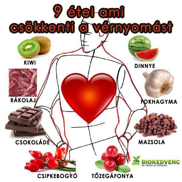a magas vérnyomást kezelik vagy nem kezelik gyümölcslé magas vérnyomás kezelésére