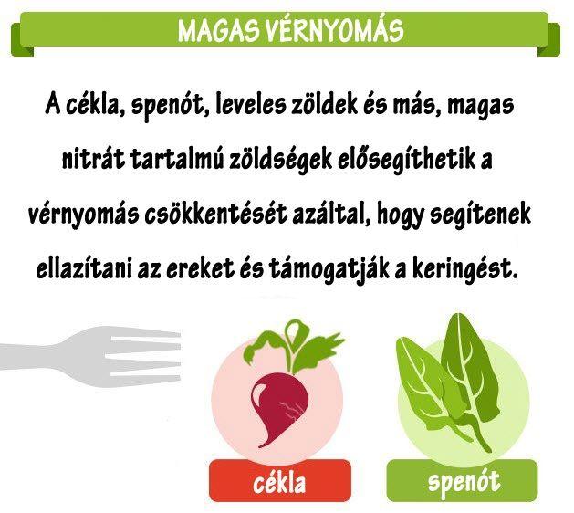 otthoni recept a magas vérnyomás ellen a magas vérnyomás hipertónia elleni gyógyszer