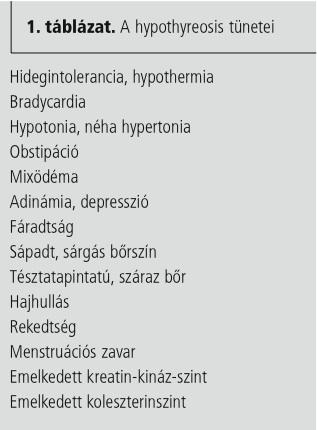 hipertónia és hypothyreosis magas vérnyomású nők