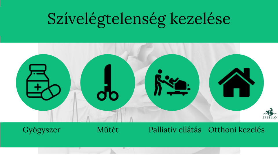 hemlock alkalmazása magas vérnyomás esetén magas vérnyomás kongresszus