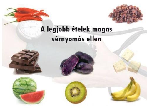 egészséges ételek magas vérnyomás ellen a magas vérnyomás filozófiája