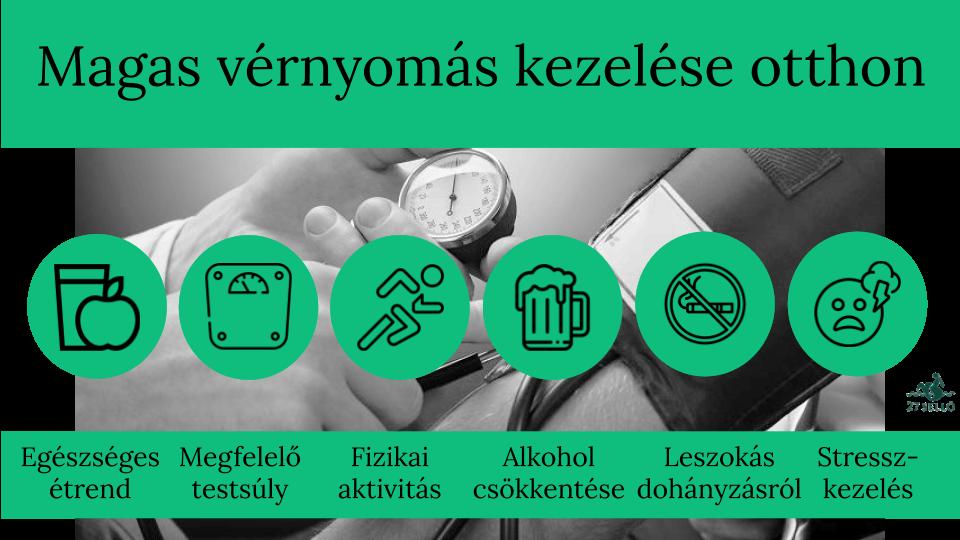 Nincs beállíthatatlan vérnyomás | ZEFI - Zuglói Egészségfejlesztési Iroda