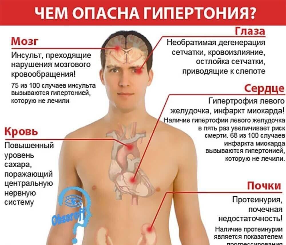 magas vérnyomás litoterápia magas vérnyomás és alacsony hemoglobinszint