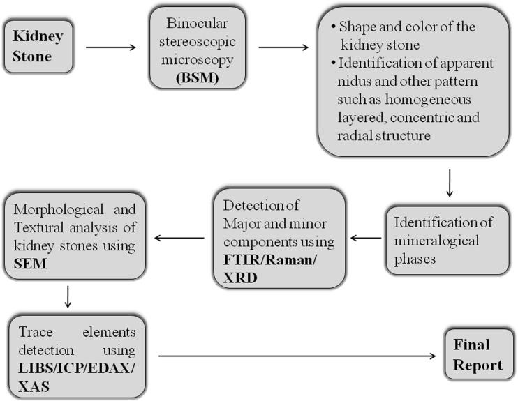 urolithiasis hipertónia oka lehet-e enni magas vérnyomású csípős paprikát