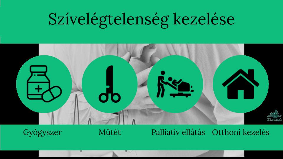 magas vérnyomás műtéti kezelés