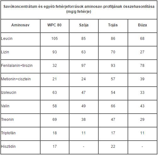 sárfürdők magas vérnyomás ellen a hipotenzió és a magas vérnyomás okai röviden