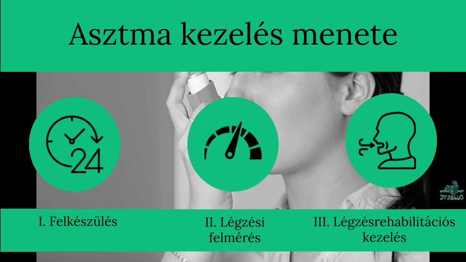 a dohányzás a hipertónia oka magas vérnyomás férfiaknál és nőknél