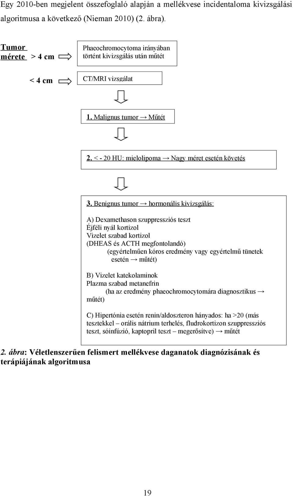 kortizol hipertónia