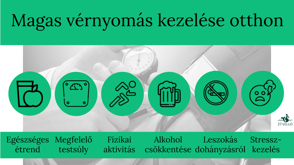 hagyományos orvoslás a magas vérnyomás ellen fogyatékosság hipertónia fórum