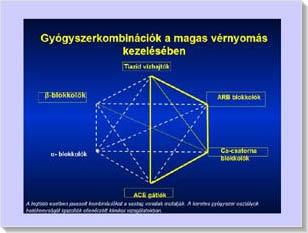 magas vérnyomás és angina pectoris kezelése népi gyógymódokkal magas vérnyomás és erek gyógyszerek
