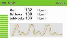 magas vérnyomás és validol receptek a magas vérnyomás tűkkel