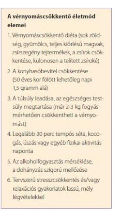 az 1 stádiumú magas vérnyomás tünetei