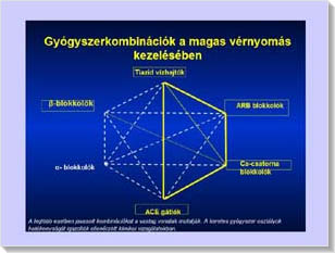 magas vérnyomás 3 fokozat 4 kockázat, mit kell tenni szisztematikus hipertónia