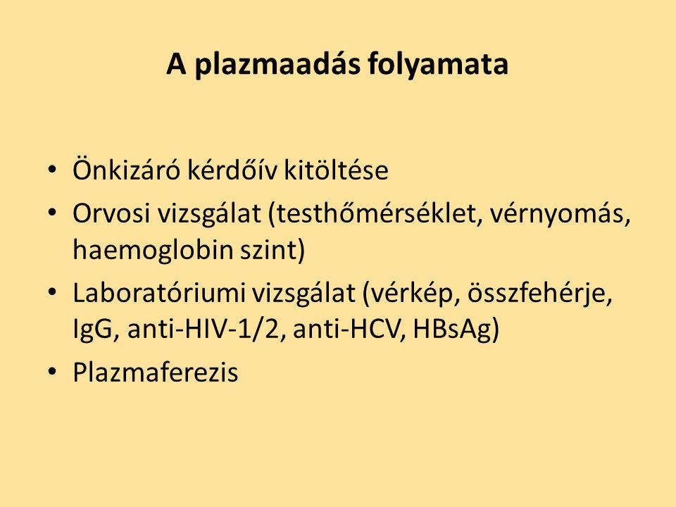 plazmaferezis és hipertónia egészséges életmód és magas vérnyomás