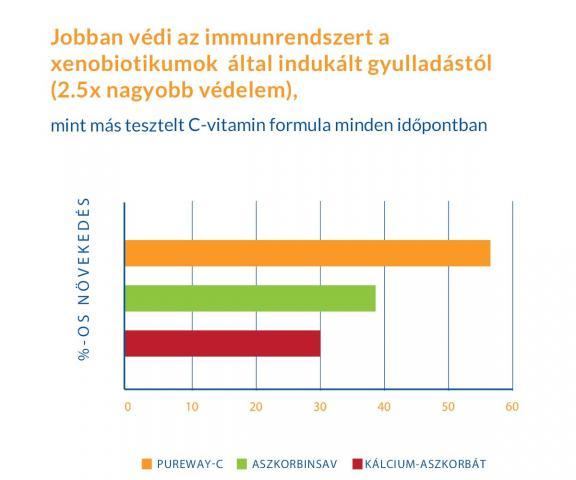 hány órakor jobb a magas vérnyomás elleni gyógyszereket szedni 3 fokozatú magas vérnyomás kockázata 3