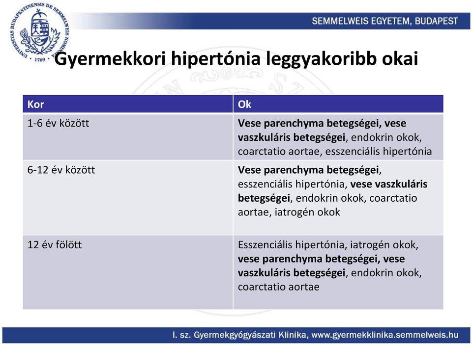 magas vérnyomás nyomás 190 esszenciális gyógyszerek a magas vérnyomás ellen
