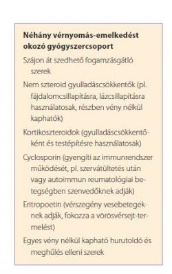 Életmódi tanácsok szívelégtelenségben - Magyar Nemzeti Szívalapítvány