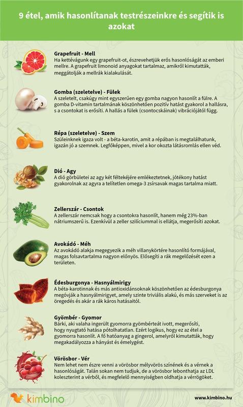 étrend-kiegészítők magas vérnyomás kezelésére alfa-blokkolók a magas vérnyomás osztályozásához